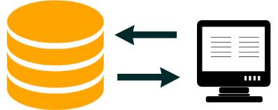 Comment connecter WordPress à la base de données MySQL